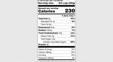3060314-inline-i-4-inside-the-3-year-process-to-redesign-the-fdas-nutrition-label